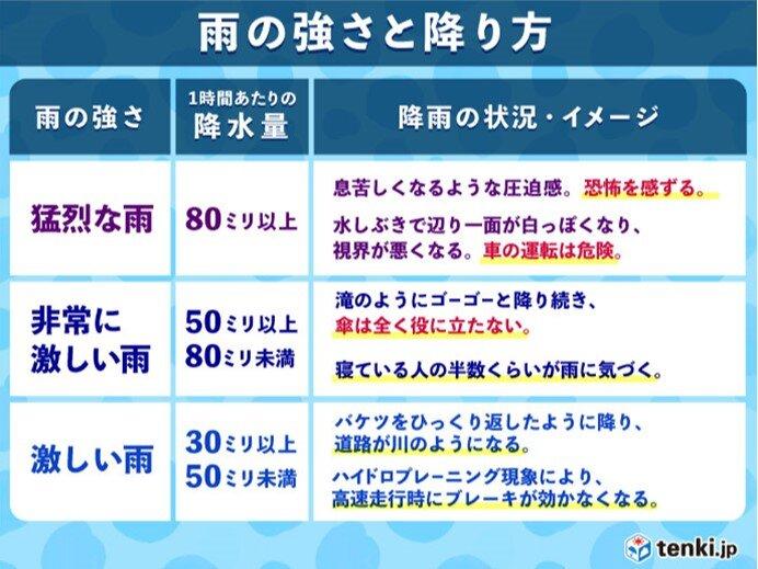 12日(水)~13日(木) 梅雨のような雨の降り方 西日本で大雨のおそれ_画像