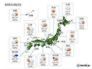 11日 暑さ落ち着く 所々に雨雲 九州は今夜から激しい雨も