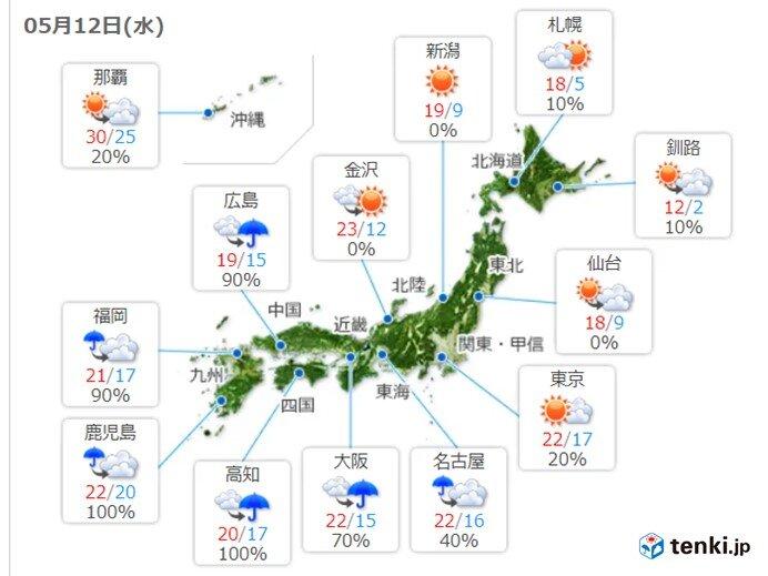 最高気温 関東から北海道は日差し暖か