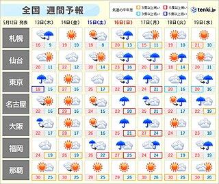 週間 週末は蒸し暑さアップ 前線北上で本州付近も梅雨入り間近に?