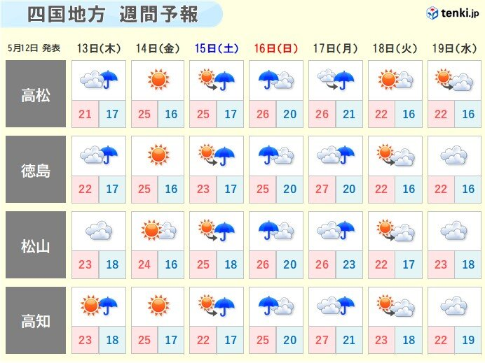 来週にかけ雨の降る日が多く、梅雨入りも時間の問題か⁈