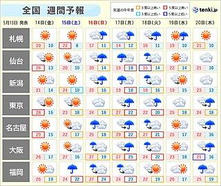 週間天気 あすは広く晴れ その先 前線が本州付近に 大雨も 梅雨入り早まる可能性