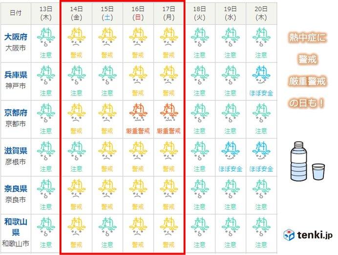 関西 あす金曜日は貴重な晴れ 土曜日以降は梅雨のはしりに_画像