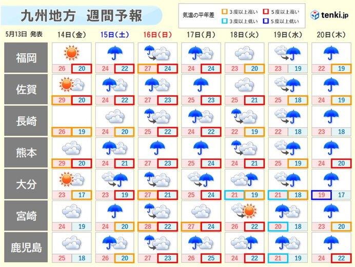 週末から再び、梅雨前線近づく 大雨に警戒