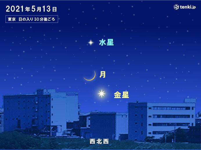 きょう13日 細い月と金星が接近 観測時間が短いのでタイミング逃さないで