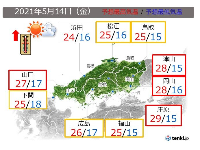 14日(金)晴れて洗濯日和 真夏日になる所も