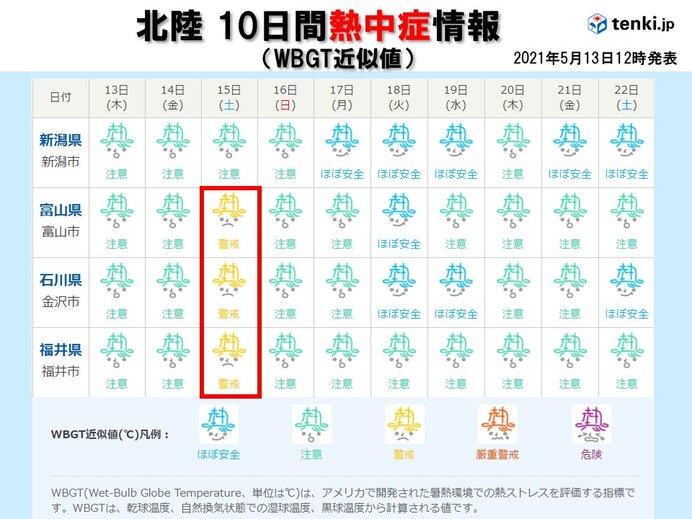 15日(土)は今年一番の暑さか 熱中症に警戒を