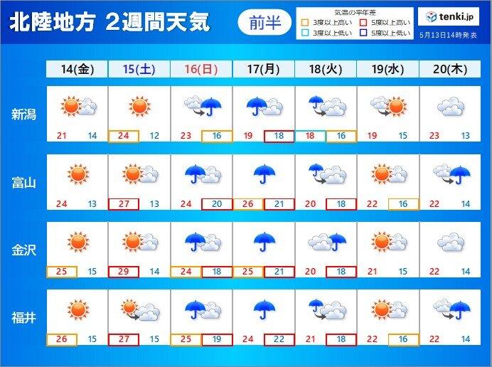 北陸 週末は蒸し暑い! 日曜は雨脚強まる恐れ 梅雨入り早まる可能性は?