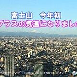 富士山 今年初プラスの気温に 平年より半月くらい早く