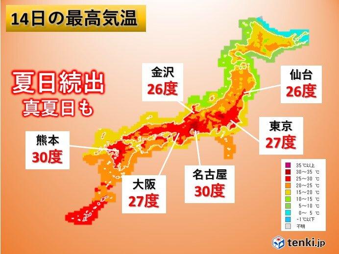 14日 本州付近は晴れて「夏日」続出 「真夏日」も 熱中症に注意