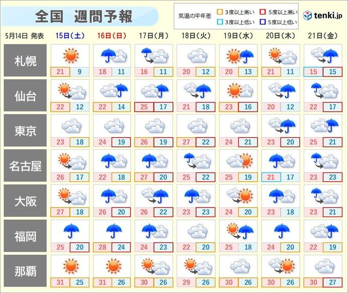 週間 17日にかけて日本海側で大雨に 記録的に早い梅雨入りの可能性も