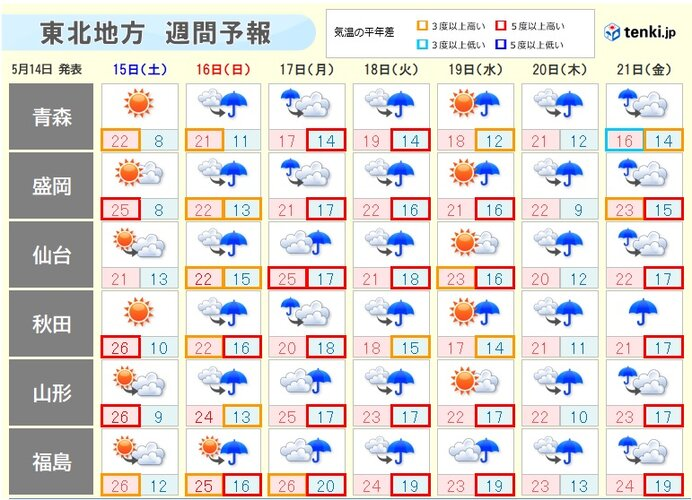 東北も梅雨の走り 17日は日本海側でまとまった雨