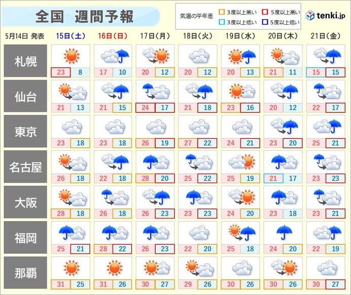 5月なのに続々と梅雨入りの可能性 前線が活発化 月曜日頃にかけて大雨の恐れ