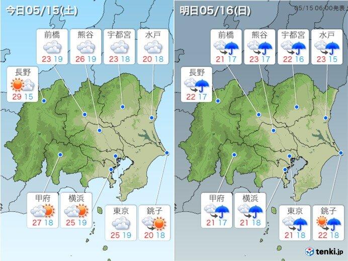 関東 15日は曇り空で気温大幅ダウン 16日以降もぐずつく