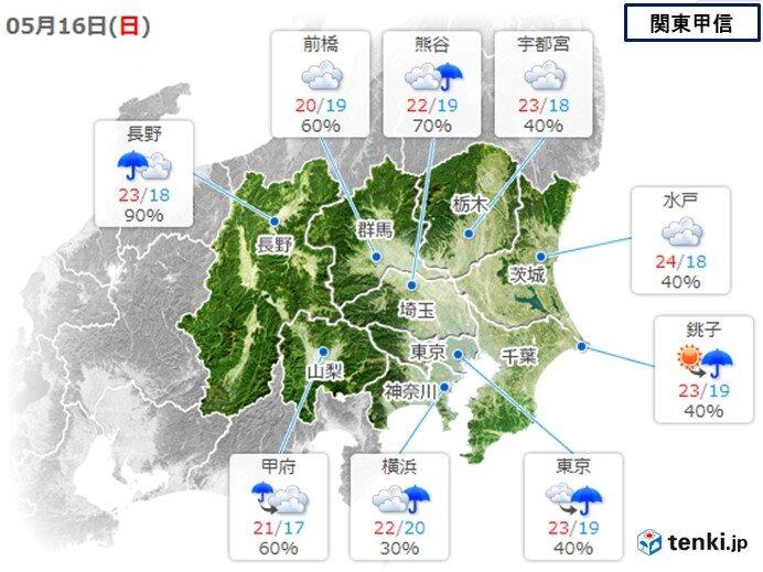 16日(日) 関東 天気下り坂 暑さなし 服装は長袖がオススメ