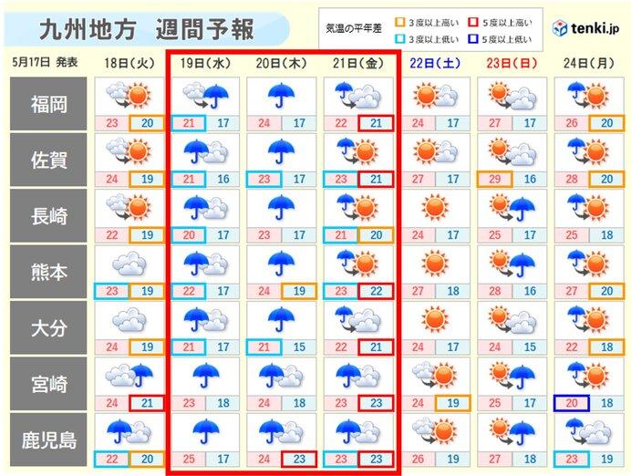 九州は早くも梅雨最盛期の気圧配置