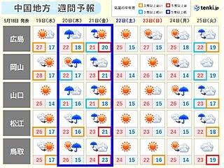 中国地方 きょう(18日)の午後は所々で弱い雨 今週の後半は再び大雨のおそれ