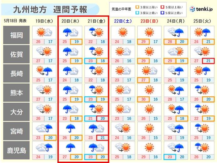 20日~21日は大雨のおそれ