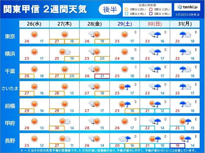 月末にかけて 雨の範囲が再び広がる