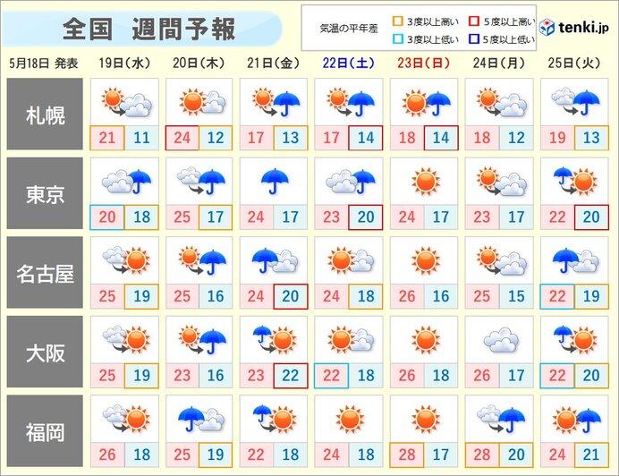 梅雨入り前の関東甲信~東北も天気ぐずつく 再び大雨の恐れ 晴れ間はいつ?_画像