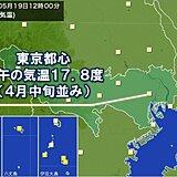 関東はまるで梅雨寒 東京都心の正午の気温は4月並み