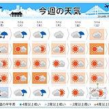今週の天気 ぐずつく北日本 関東は夏空に