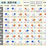 週間 21日(金)にかけ大雨 週末から週明けは晴れて蒸し暑い