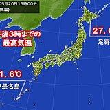 北海道は日差したっぷりで夏日地点多数 沖縄は広く真夏日で厳しい暑さ