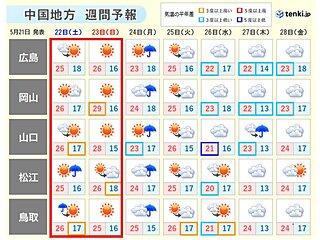 中国地方 きょう(21日)は梅雨空続く 週末は一転して洗濯日和に