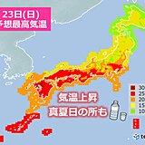 23日 梅雨の晴れ間 気温グンと上昇 30度以上の真夏日も 暑さ対策を