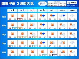 関東甲信の梅雨入り 結局いつ? まだの理由は? 梅雨入り前に7月並みの暑さの日も