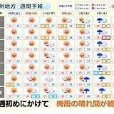 九州 28日 南よりの強風・高波に注意 梅雨空はしばらくひと休み