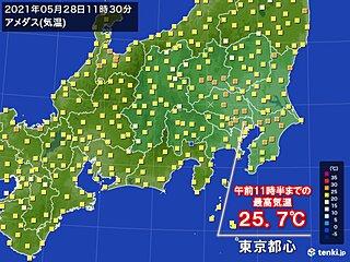 お天気 com