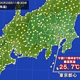 東京都心など 午前中から25℃以上 関東で前日より気温が大幅アップ
