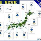 29日も天体ショー 「きぼう」が見える 今夜は東京など2回チャンス