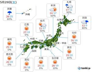 29日 九州~関東は晴れて暑い 真夏日も 東北と北海道は急な強い雨・落雷に注意