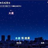 きょう29日 水星と金星が大接近 どこで見られる?天気と観察ポイント