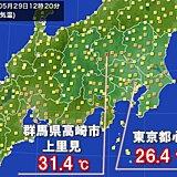 関東 北部で30℃超え 午後は大気不安定 急な雨や雷雨に注意