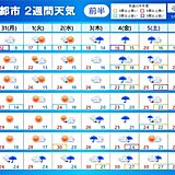 2週間天気 メリハリのある陽性型の梅雨 週後半は強雨の恐れ 関東甲信も梅雨入りか