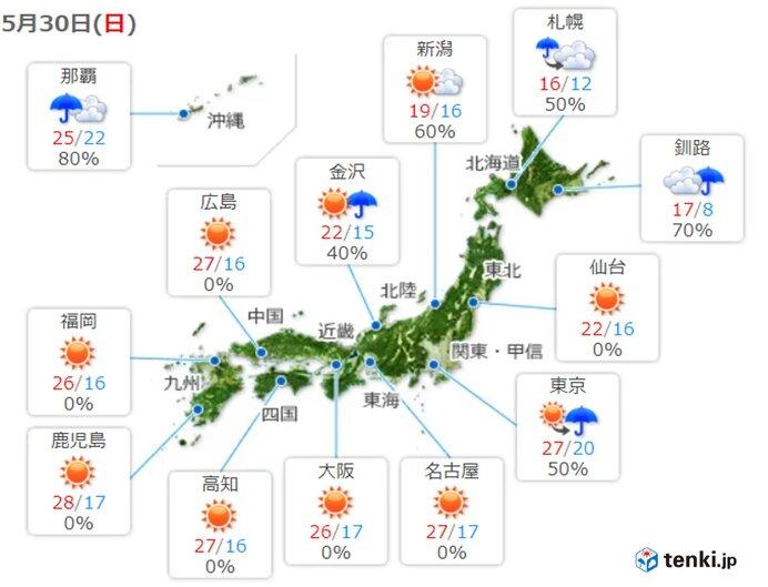 30日 北海道と東北は曇りや雨の所が多い 関東甲信や北陸も突然の雨に注意 雷雨も