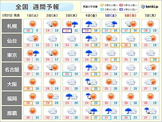 週間天気 6月のスタートは「さつき晴れ」 のち曇りや雨に