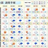 週間天気 2日は西から下り坂に 3日から4日は広範囲で雨 大雨大荒れのおそれも