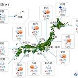 2日 貴重な日差し 汗ばむ陽気続く 西日本は真夏日になる所も