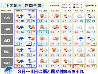 中国地方 きょう(2日)は天気の変わり目 木曜と金曜日は荒れた天気になるおそれ