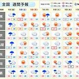 週間 4日は大雨・暴風に警戒 来週は暑さ一段とアップ 真夏日グッと増える