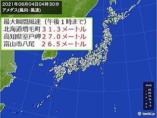 6月として最も強い風の吹いた所も 北海道では最大瞬間風速30メートル以上の風