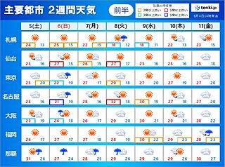 2週間天気 6日の雨の後は 名古屋や大阪は30℃以上も 関東甲信の梅雨入りはいつ