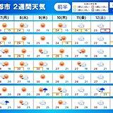 東京・大阪でも最高気温30℃前後 関東甲信の梅雨入りは遅れる可能性「2週間天気」