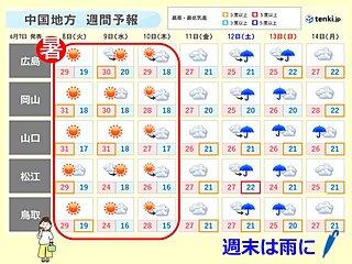 中国地方 木曜日にかけて暑さ対策を万全に 次に天気が崩れるのは?