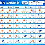 「2週間天気」今週前半は晴れて東京都心など真夏日予想 関東甲信の梅雨入りまだ先に